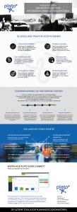 PLATO infographic